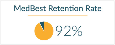 MedBest Rentention Rates